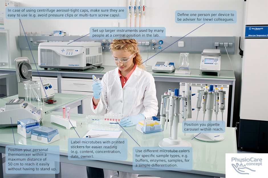 Scientist pipetting in a laboratory with Eppendorf laboratory equipment and the lab workflow tips for personal bench.
