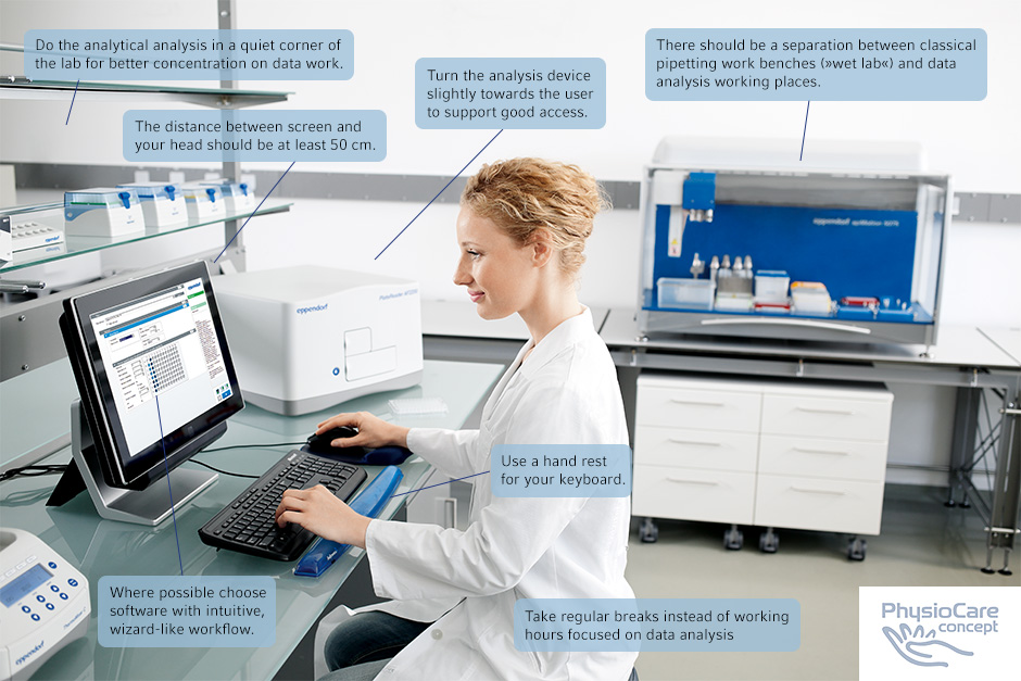 Scientist working in the laboratory in front of the computer following ergonomically correct workflows for data analysis.