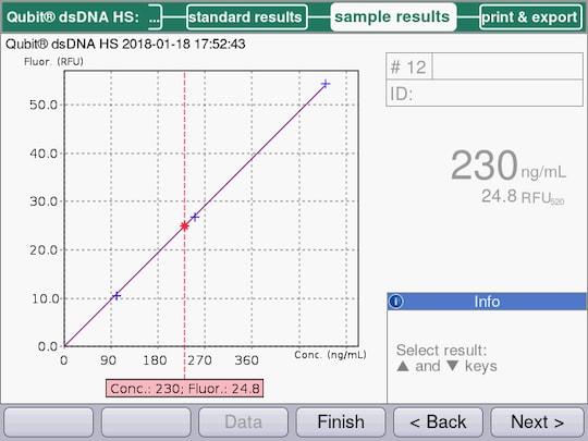 Eppendorf BioSpectrometer® fluorescence