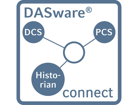 DASware® connect 软件模块